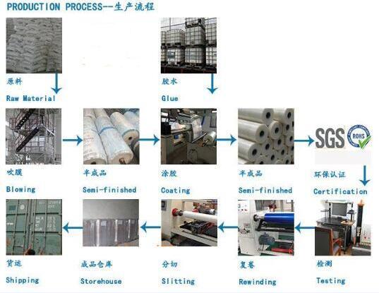 PE保护膜的生产工艺流程